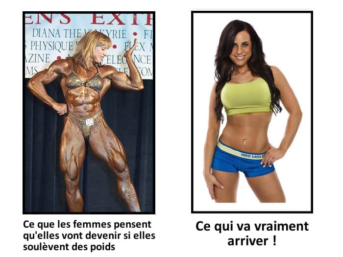 testosterone and weight loss in females