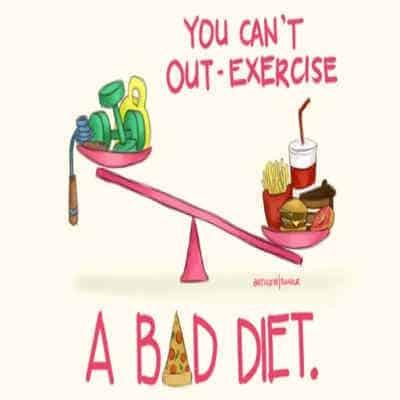 manger moins et bouger plus n est pas la solution pour maigrir maigrir vite et bien. Black Bedroom Furniture Sets. Home Design Ideas