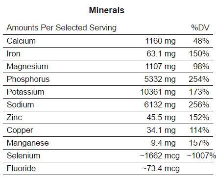carences-alimentation-paleo-sans-lait-sans-cereales-mineraux